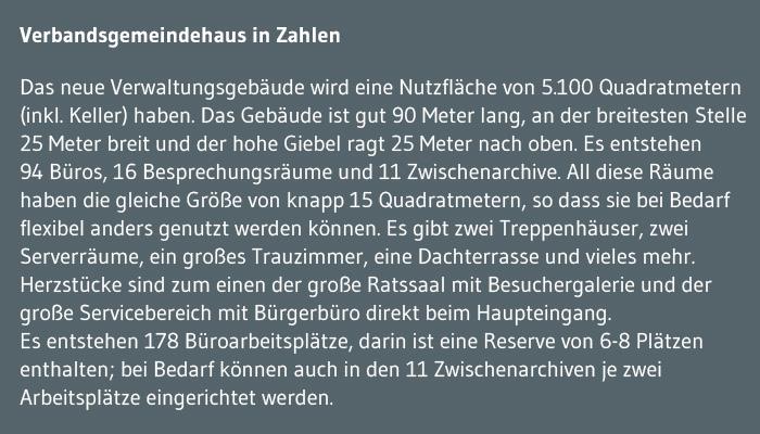 Zahlen Verbandsgemeindehaus
